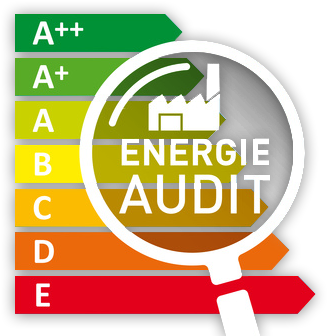 Energie-Audit Staffelung
